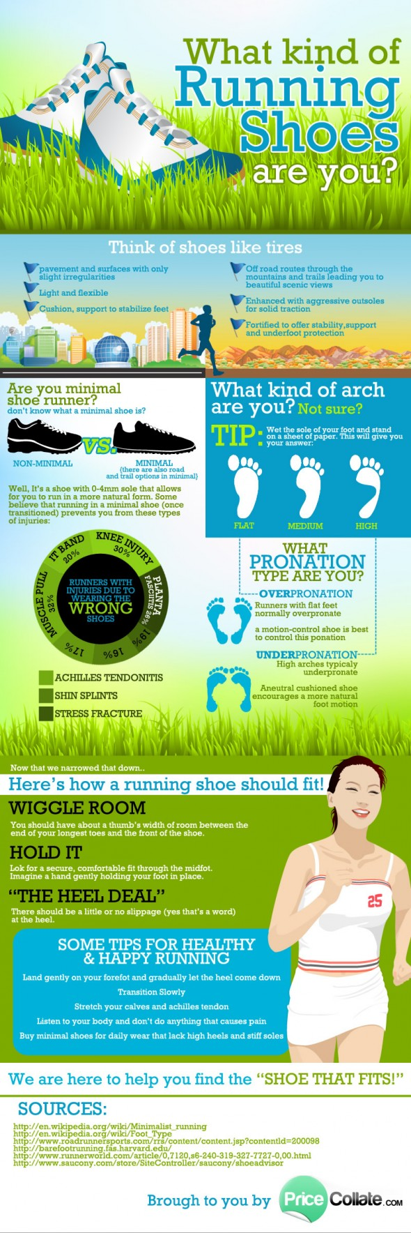 running-shoes-advice-590x1768