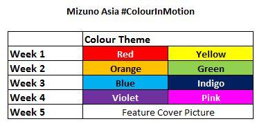 ColourInMotion